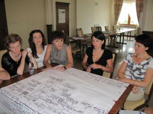 Specjaliści Partnerstwa Lokalnego i Ekonomii Społecznej w powiatach: biłgorajskim, tomaszowskim, janowskim, zamojskim ziemskim i zamojskim grodzkim 12