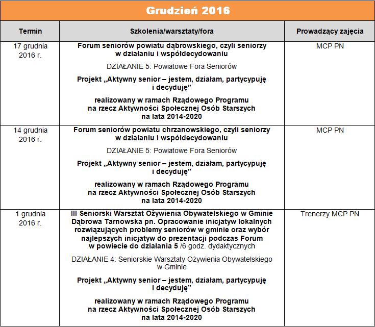 Kalendarz działań 2016 1