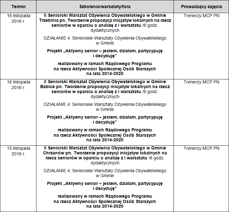 Kalendarz działań 2016 5