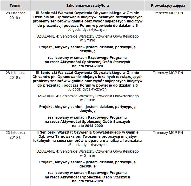 Kalendarz działań 2016 3