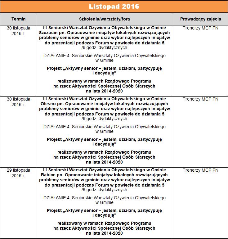 Kalendarz działań 2016 2