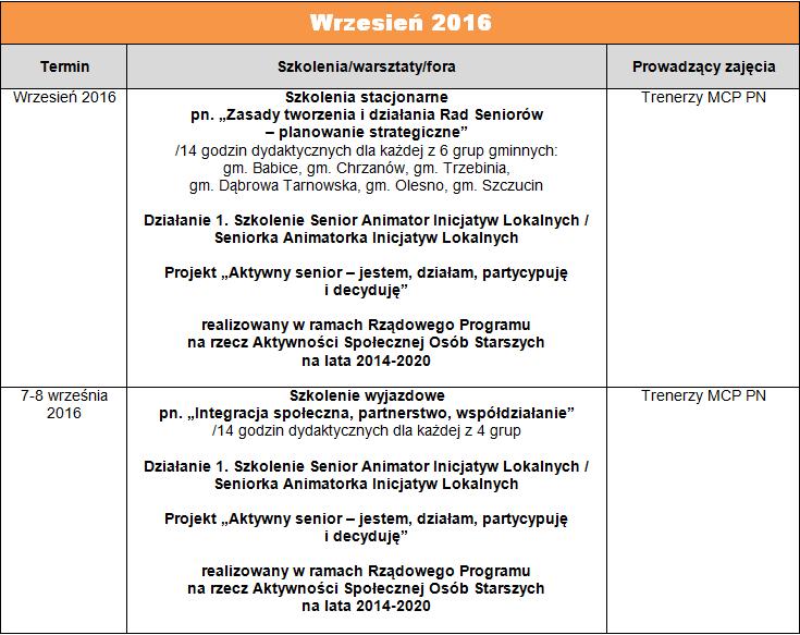 Kalendarz działań 2016 9